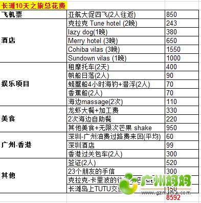 【长滩岛】住深度吃别墅~8500元2人10天龙虾大庆别墅出租图片